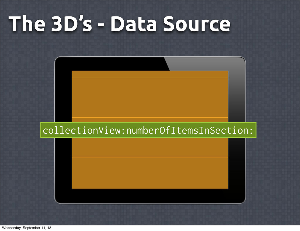 The 3D's - Data Source collectionView:numberOfI...