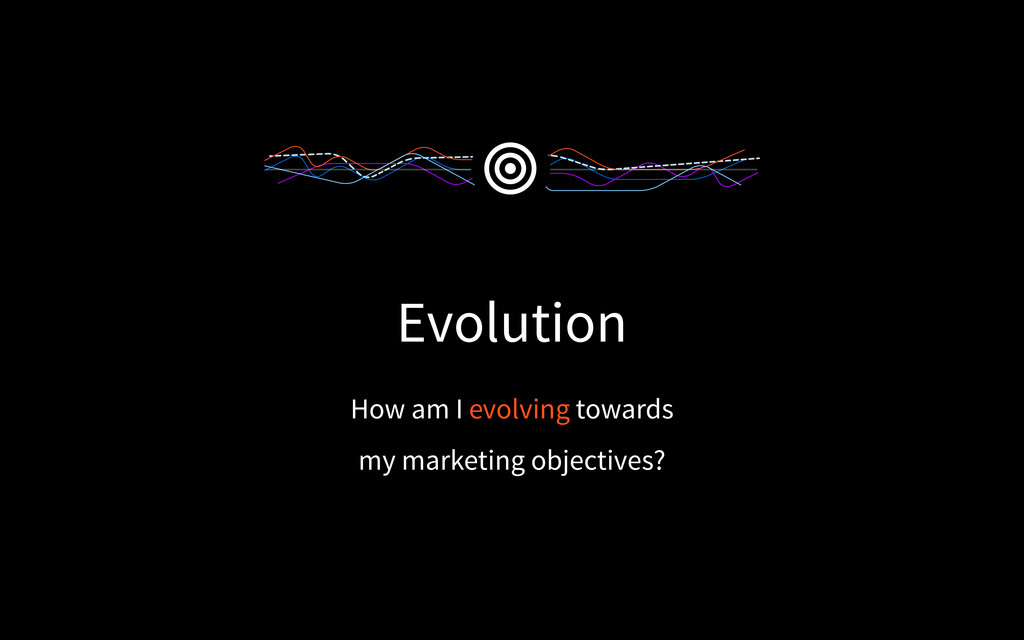 How am I evolving towards my marketing objectiv...