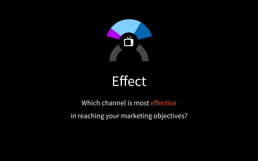 Which channel is most effective in reaching you...