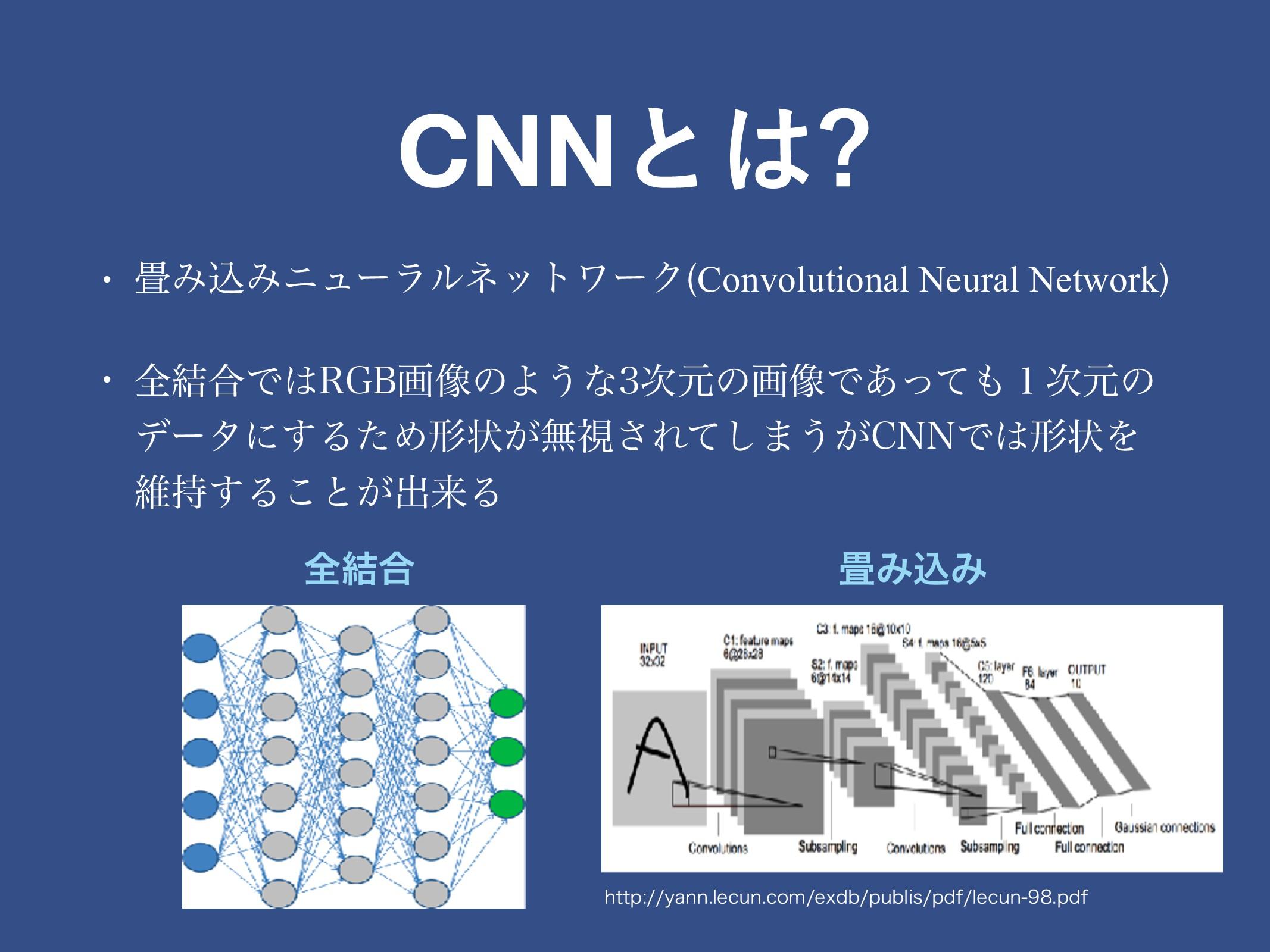 CNNͱ w ΈࠐΈχϡʔϥϧωοτϫʔΫ Convolutional Neural Ne...