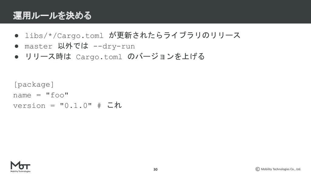 Mobility Technologies Co., Ltd. 30 ● libs/*/Car...