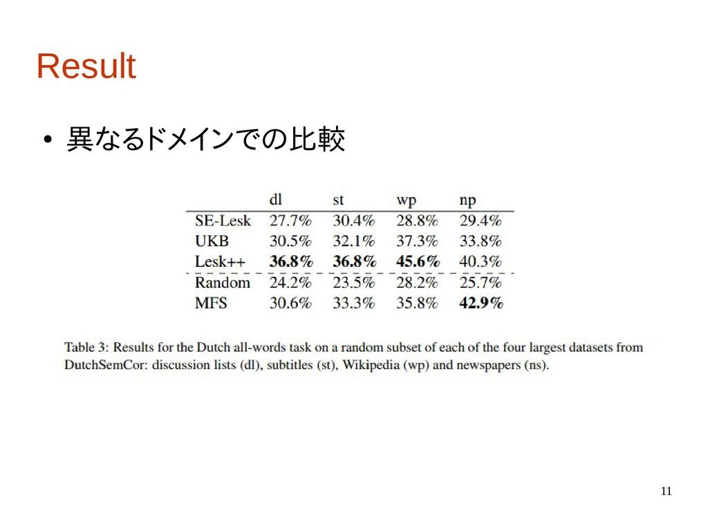 11 Result ● 異なるドメインでの比較