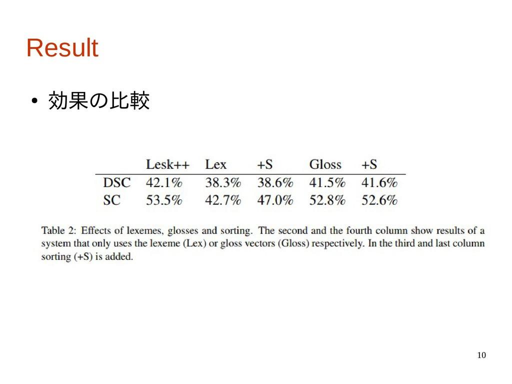 10 Result ● 効果の比較