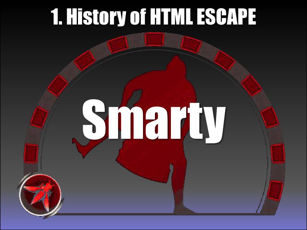 Smarty 1. History of HTML ESCAPE