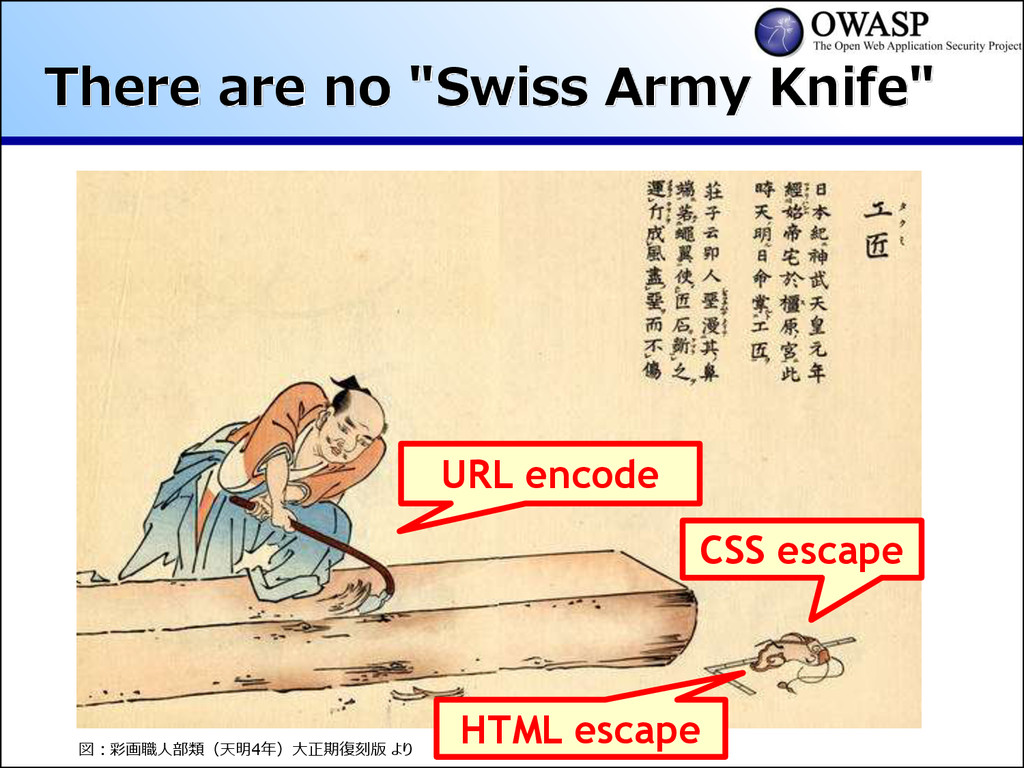 """There are no """"Swiss Army Knife"""" URL encode HTML..."""