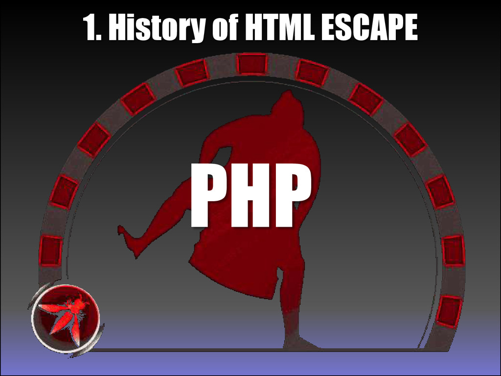 PHP 1. History of HTML ESCAPE