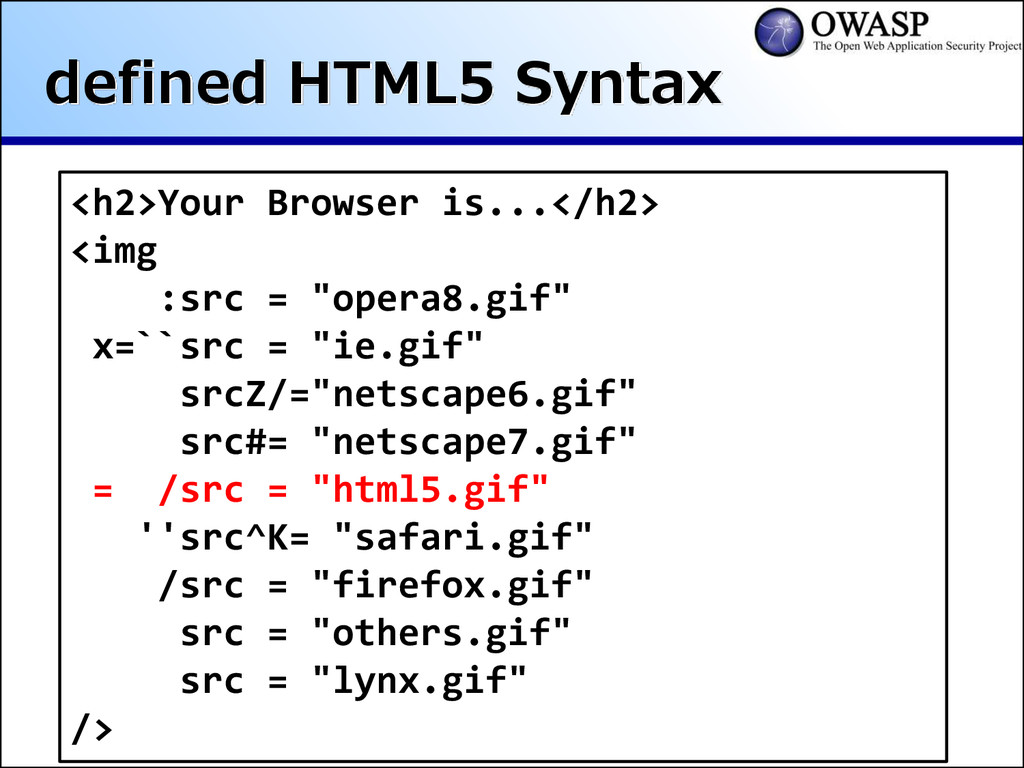 defined HTML5 Syntax <h2>Your Browser is...</h2...