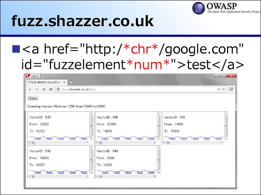 """fuzz.shazzer.co.uk <a href=""""http:/*chr*/google..."""