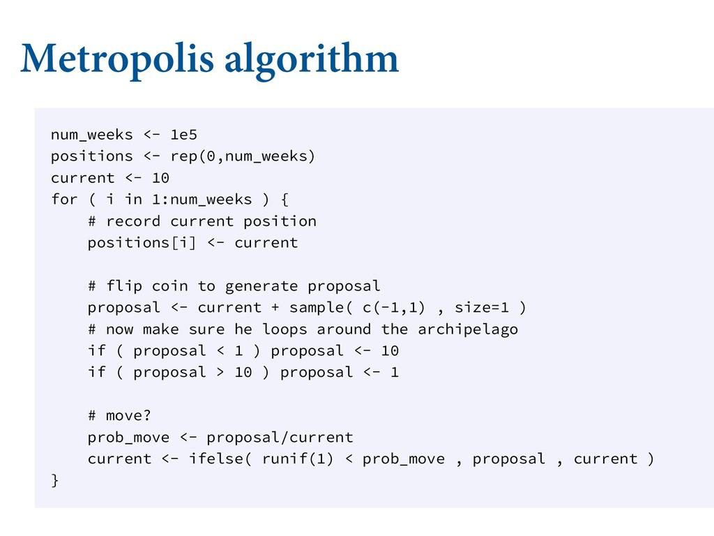 Metropolis algorithm HVBSBOUFFT UIBU UIF LJOH X...