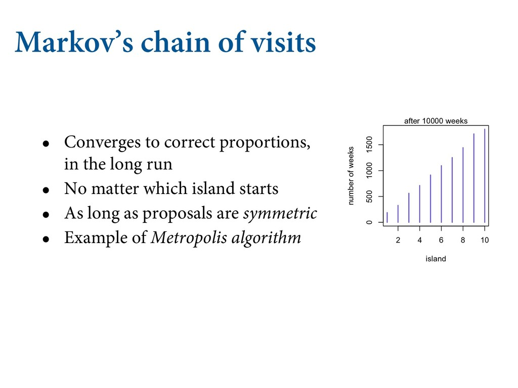Markov's chain of visits • Converges to correct...