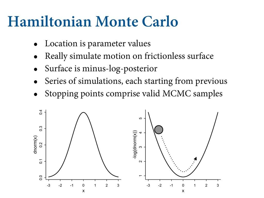 Hamiltonian Monte Carlo • Location is parameter...