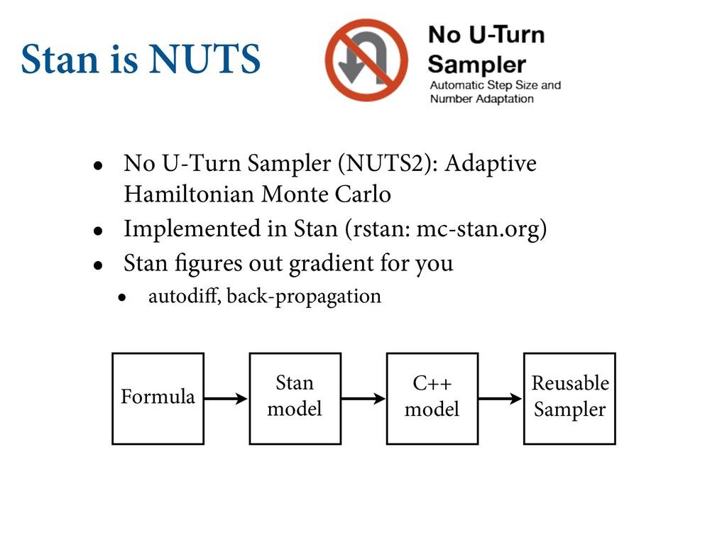 Stan is NUTS • No U-Turn Sampler (NUTS2): Adapt...