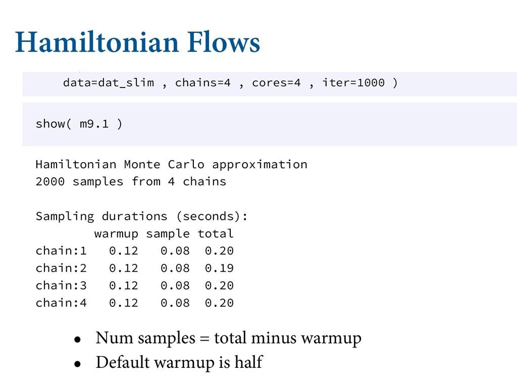 Hamiltonian Flows /ʙ/Ǿ.'$( Ǣ #$).ʙǑ Ǣ *...