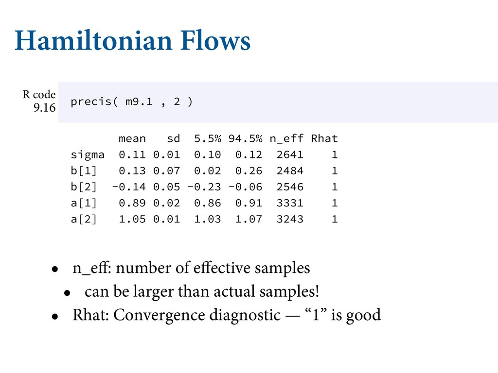 Hamiltonian Flows • n_eff: number of effective ...