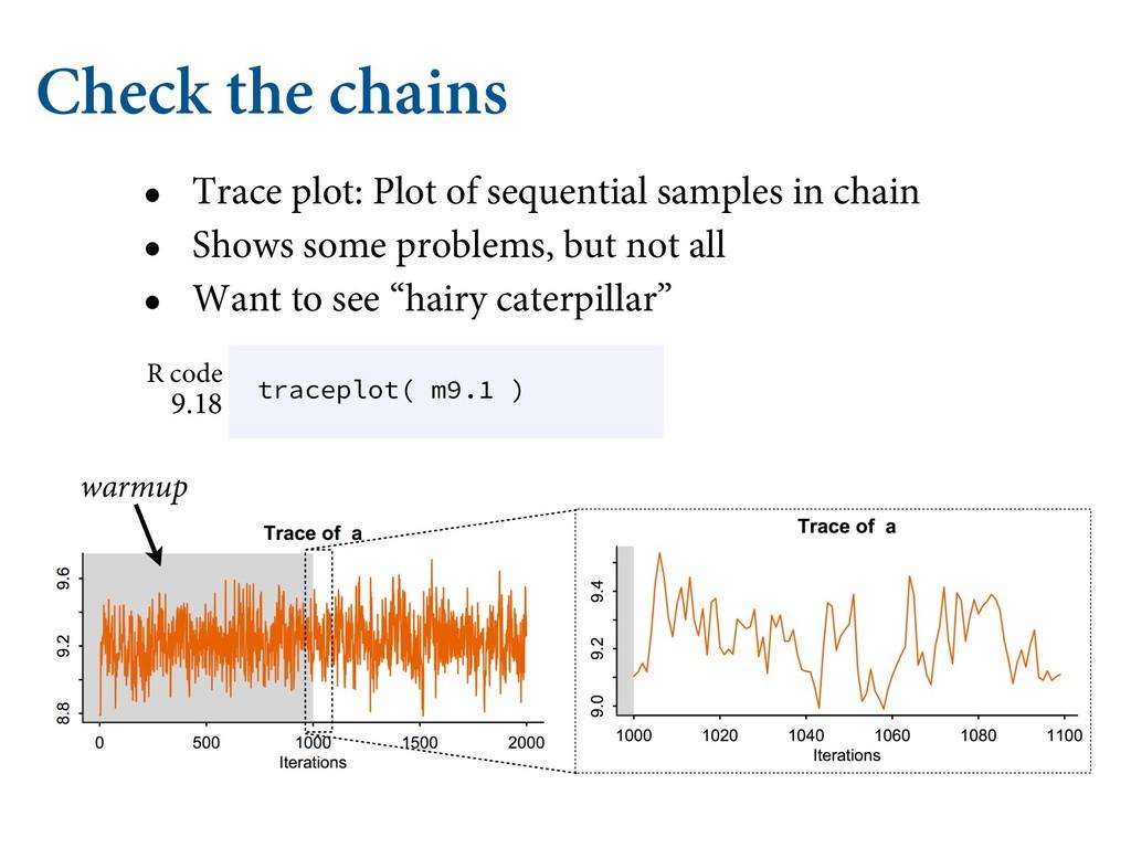 Check the chains • Trace plot: Plot of sequenti...