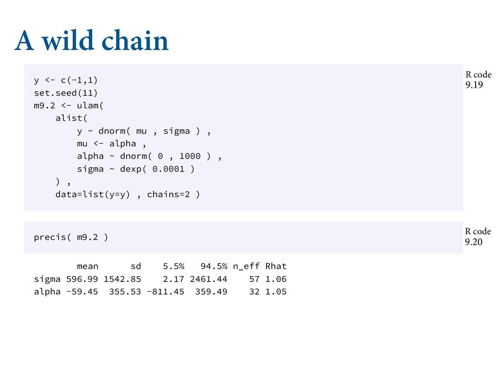 A wild chain CSPBE ĘBU SFHJPOT PG UIF QPTUFSJP...