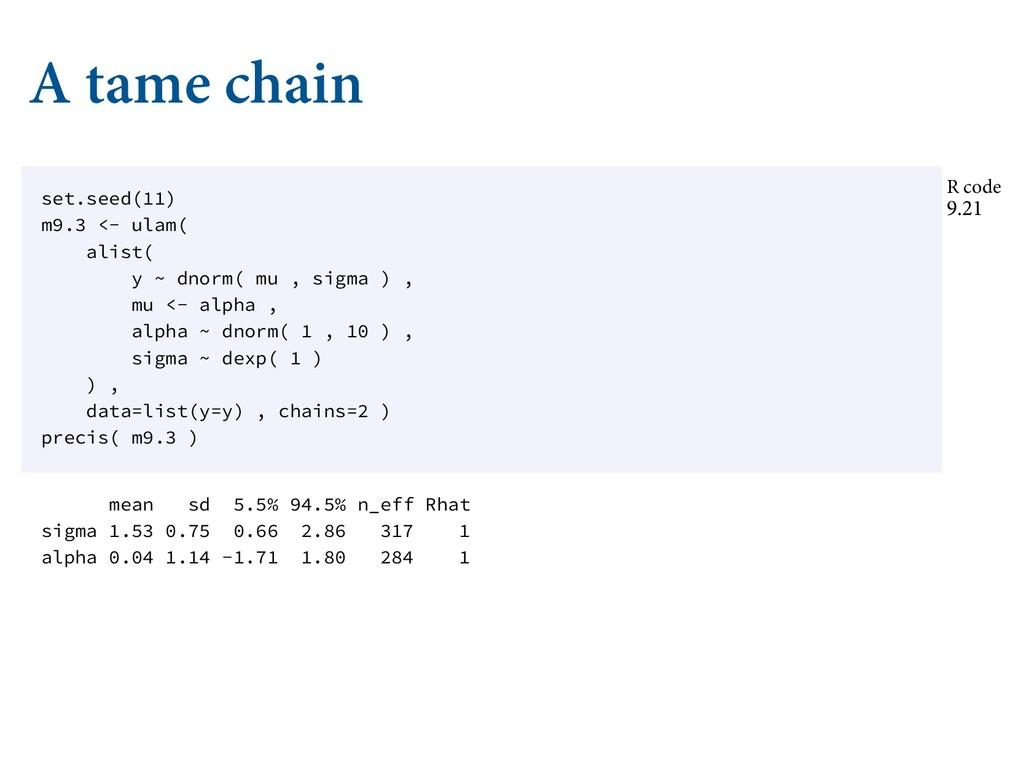A tame chain FBTJMZ PWFSDPNFT UIFTF QSJPST :FU...