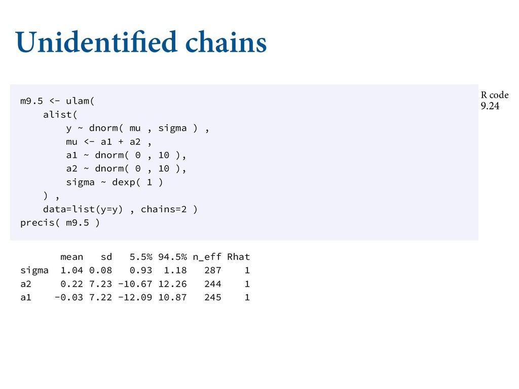 Unidentified chains CVU JU XPOU IFMQ NVDI ćFS...