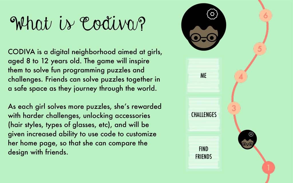 What is Codiva? CODIVA is a digital neighborhoo...
