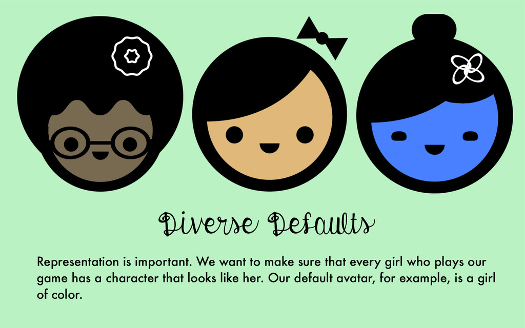 Diverse Defaults Representation is important. W...