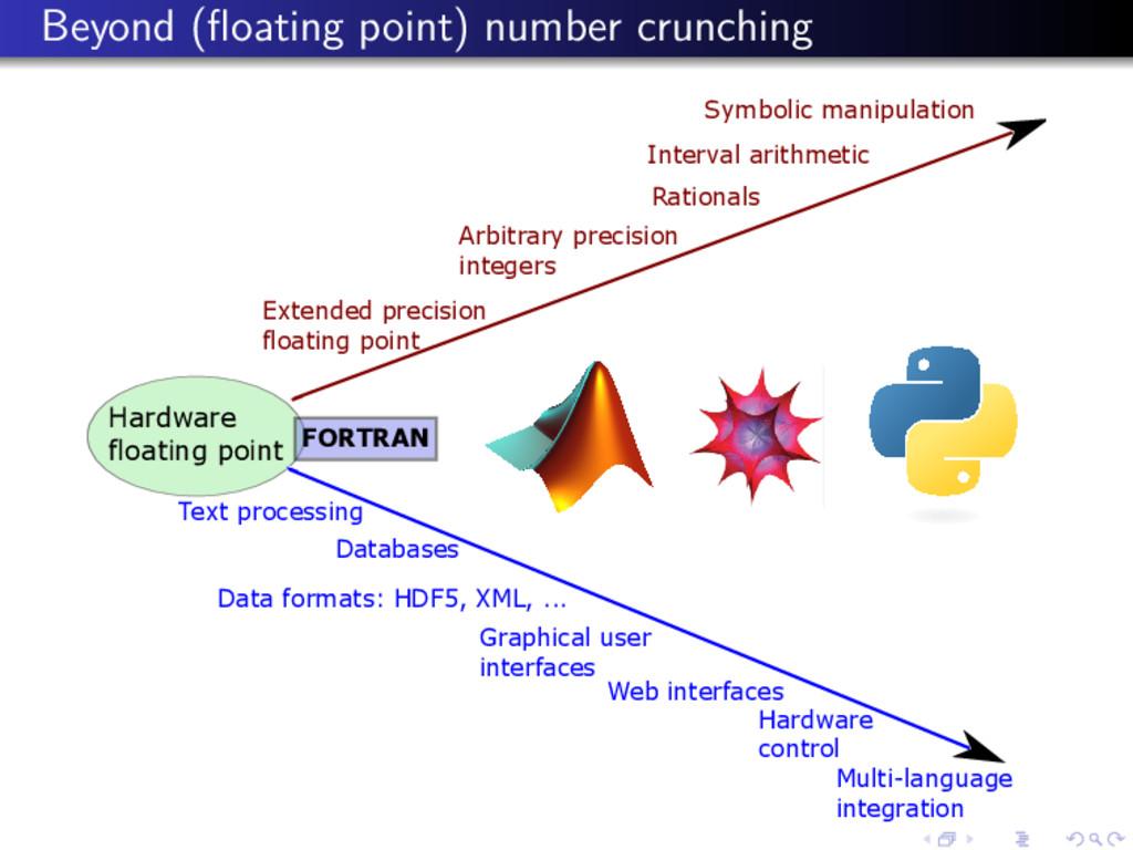 Beyond (floating point) number crunching Hardwar...