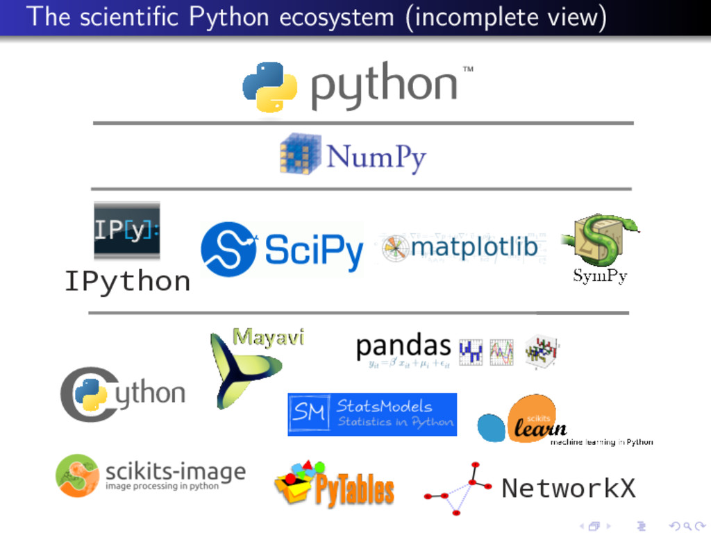 The scientific Python ecosystem (incomplete view...