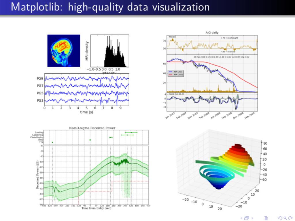 Matplotlib: high-quality data visualization