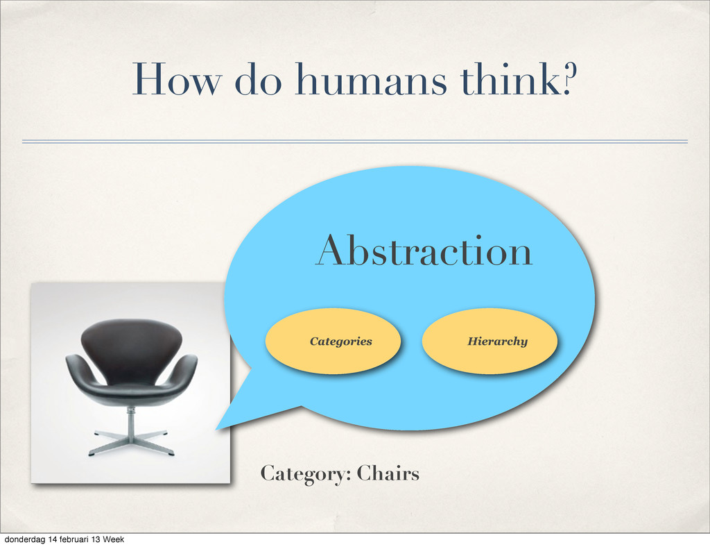 Categories Hierarchy Category: Chairs Abstracti...