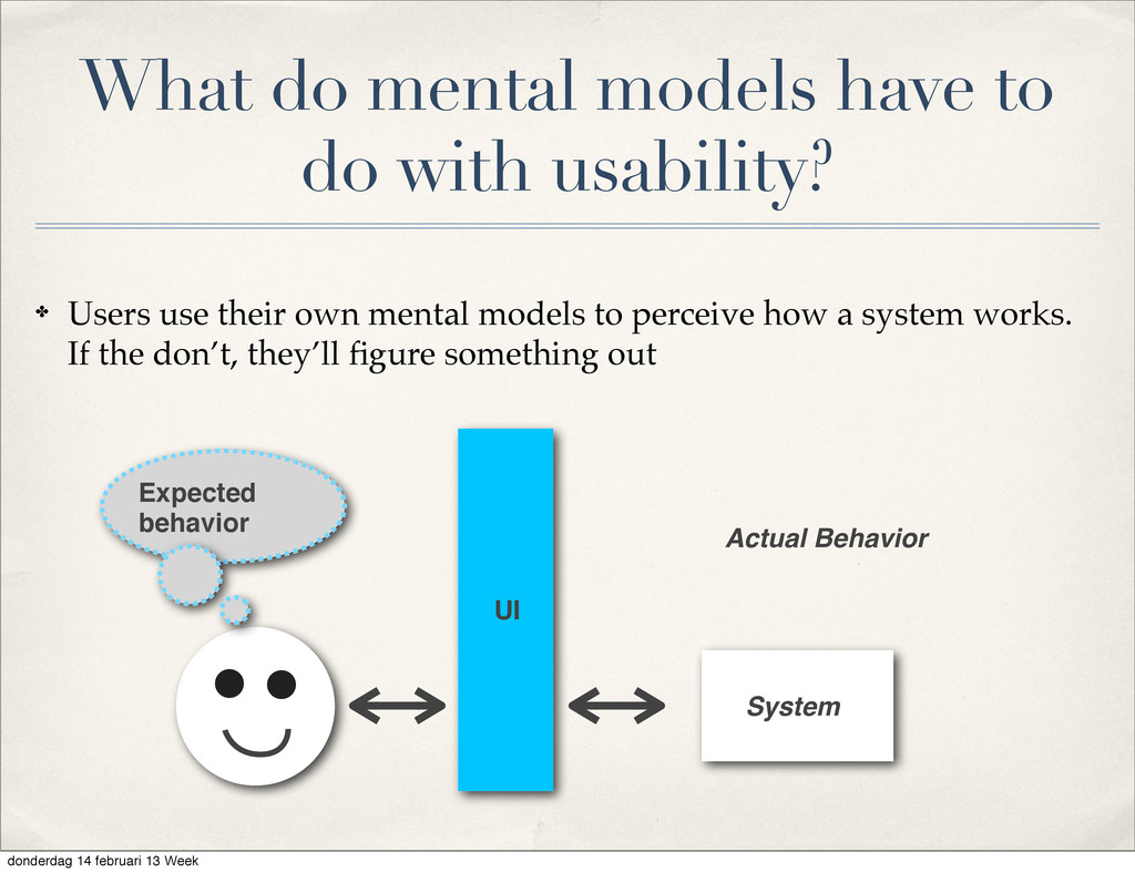 What do mental models have to do with usability...