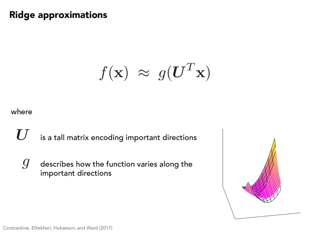 f( x ) ⇡ g(UT x ) Ridge approximations where Co...