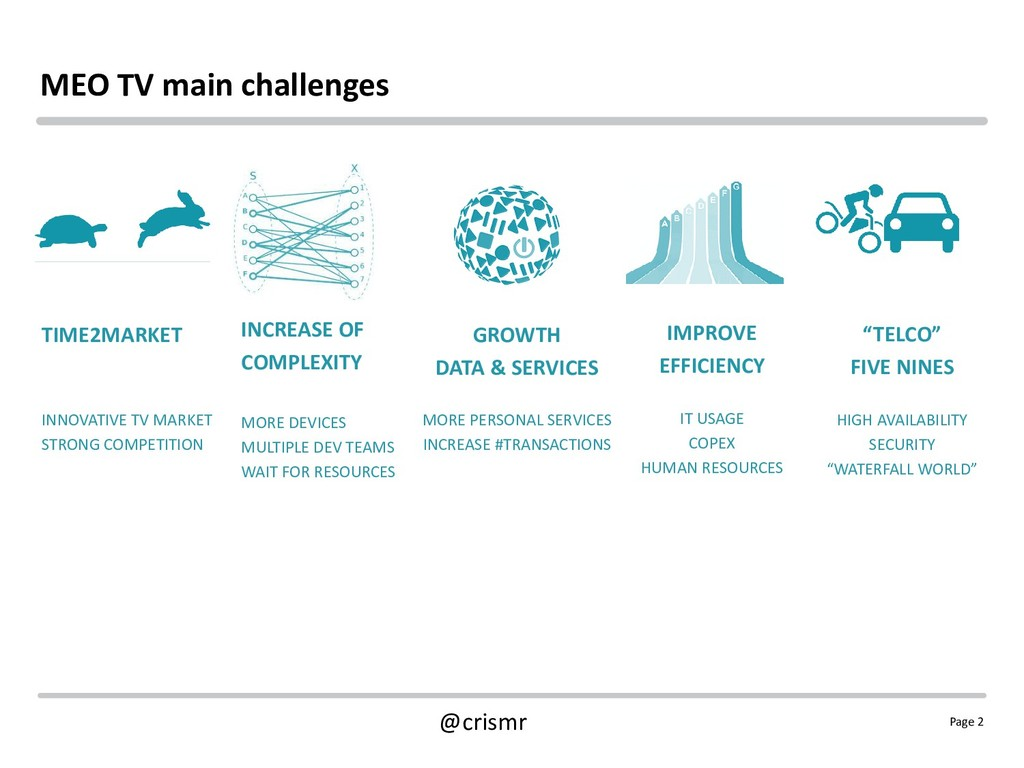 Page 2 @crismr MEO TV main challenges INCREASE ...