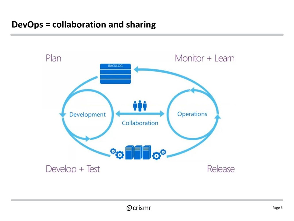 Page 6 @crismr DevOps = collaboration and shari...