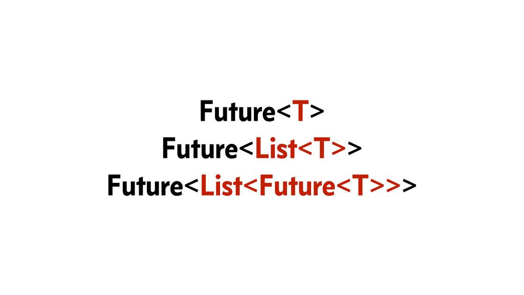 Future<T> Future<List<T>> Future<List<Future<T>...