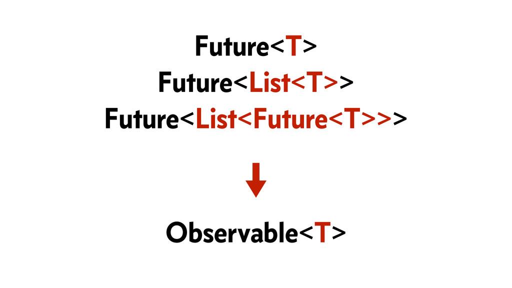 Observable<T> Future<T> Future<List<T>> Future<...