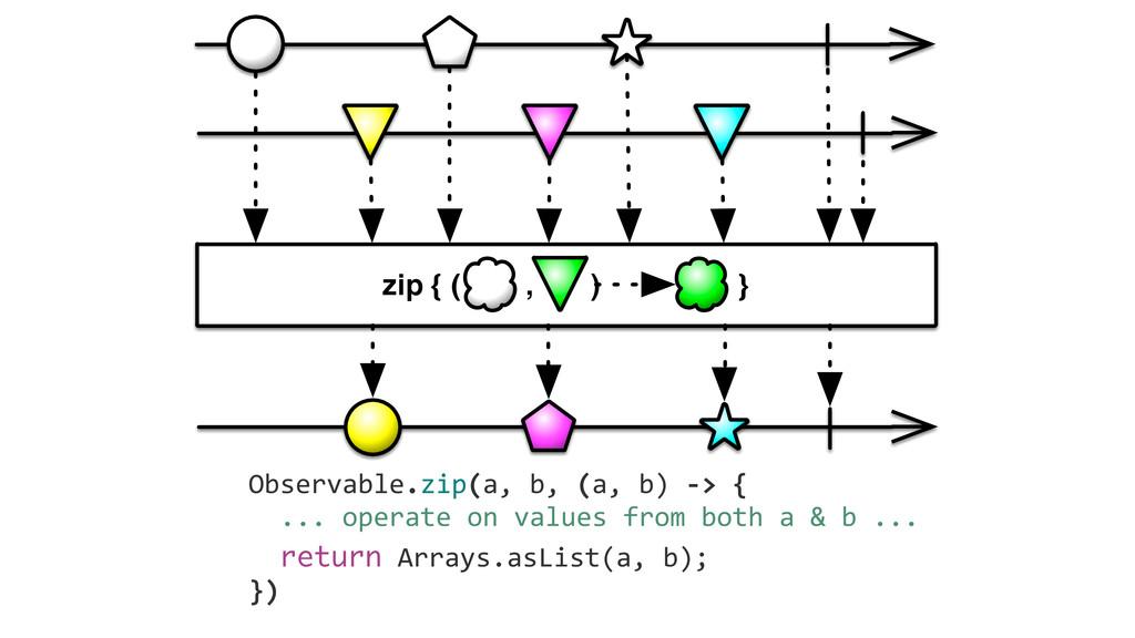 Observable.zip(a, b, (a,...
