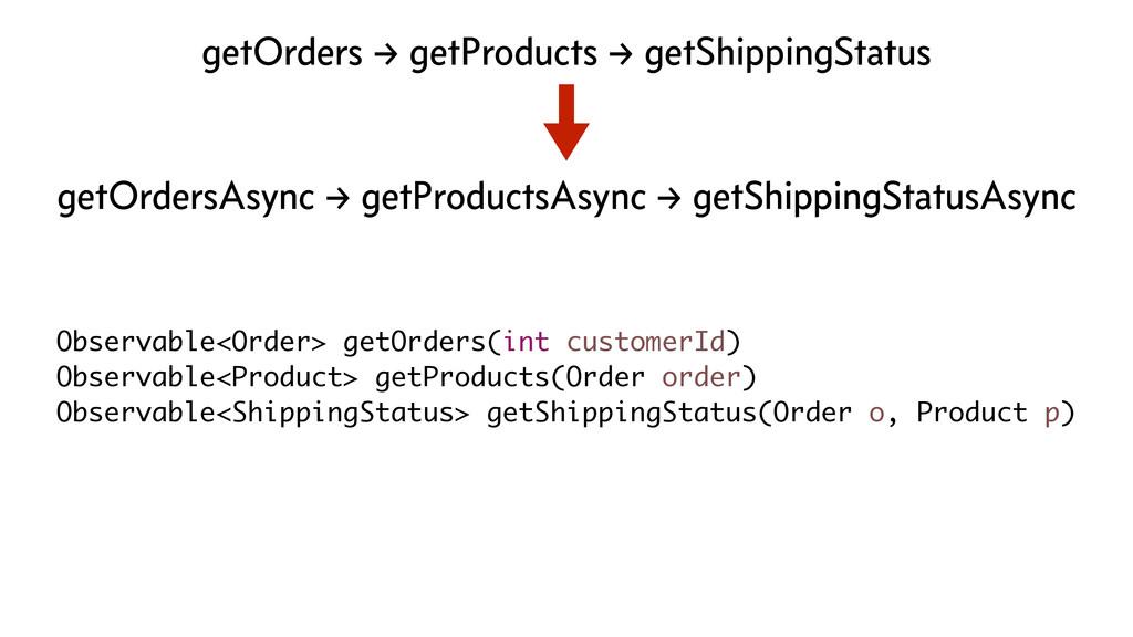 Observable<Order> getOrders(int customerId) Obs...