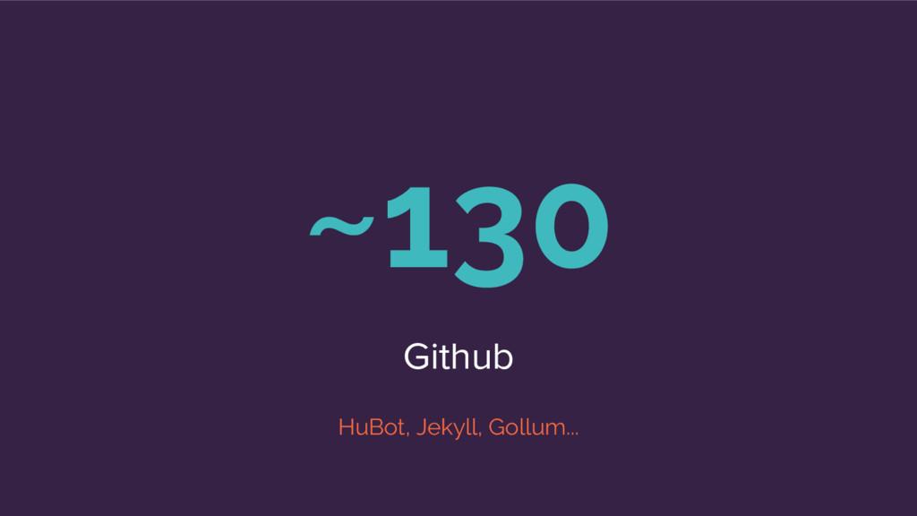 ~130 Github HuBot, Jekyll, Gollum...