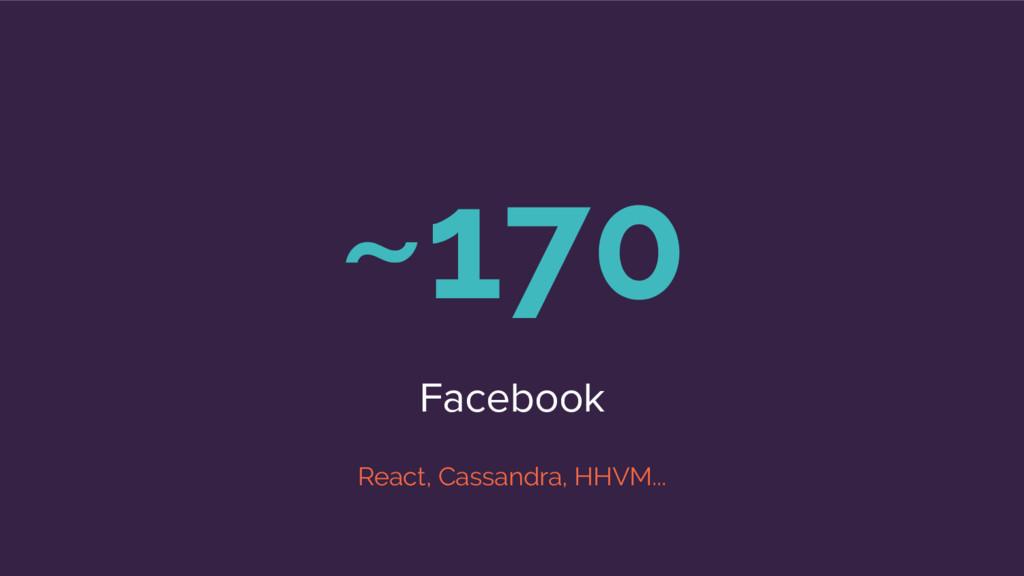 ~170 Facebook React, Cassandra, HHVM...