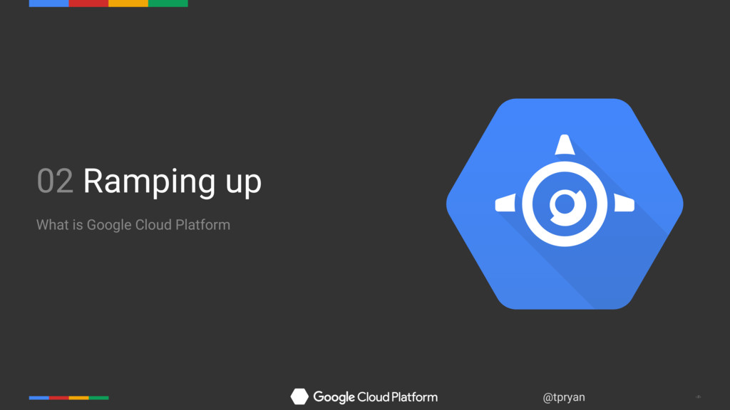 ‹#› @tpryan 02 Ramping up What is Google Cloud ...