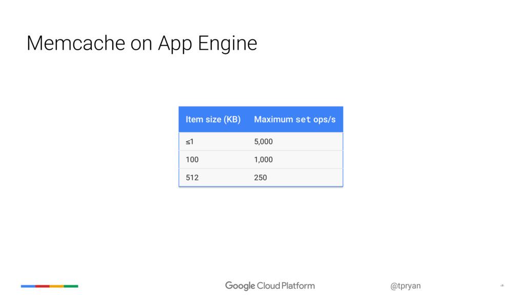 ‹#› @tpryan Memcache on App Engine