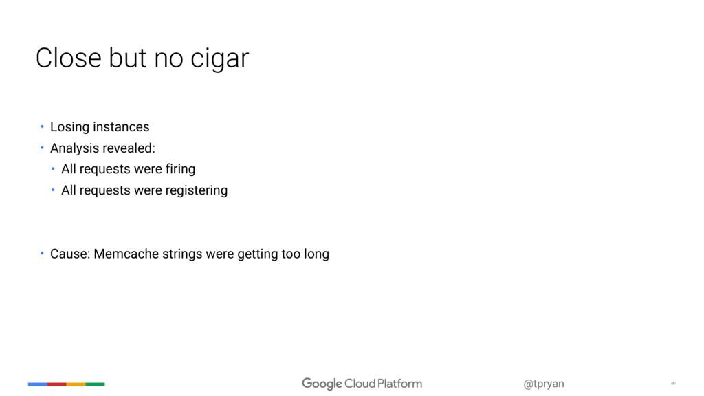 ‹#› @tpryan Close but no cigar • Losing instanc...