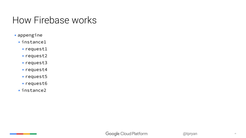 ‹#› @tpryan How Firebase works • appengine • in...