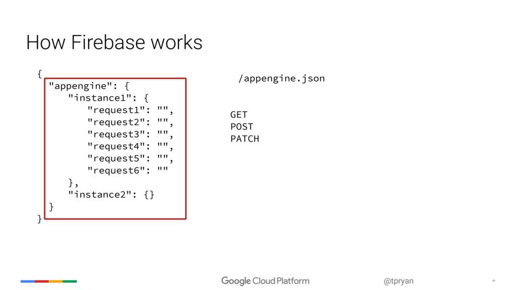 "‹#› @tpryan How Firebase works { ""appengine"": {..."