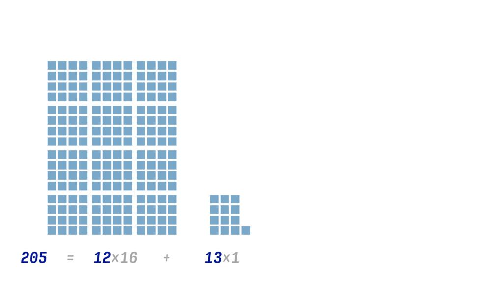 205 12×16 = + 13×1