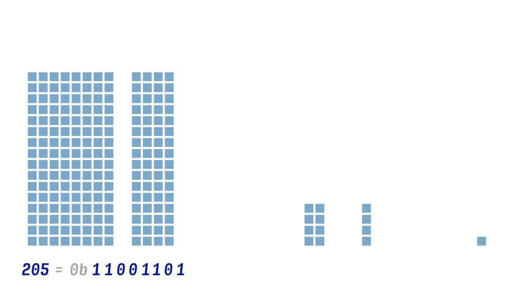 205 1×27 1×23 1×26 1×22 0×25 0×240×21 1×20 0b =