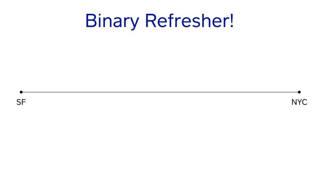 Binary Refresher! NYC SF