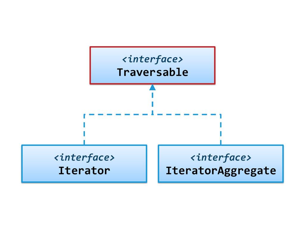 <interface>  Traversable  <interface> ...