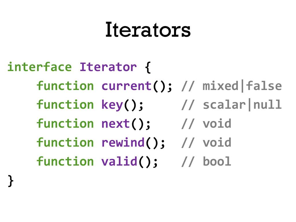 interface Iterator {     func...