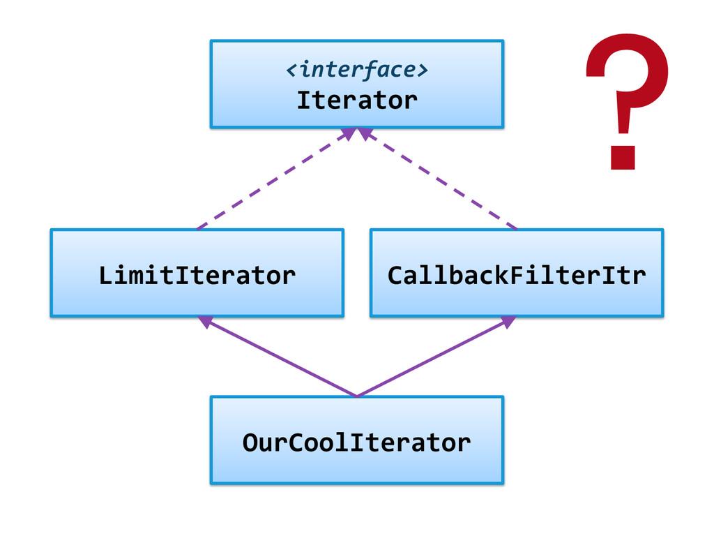 LimitIterator  CallbackFilterItr  <interf...