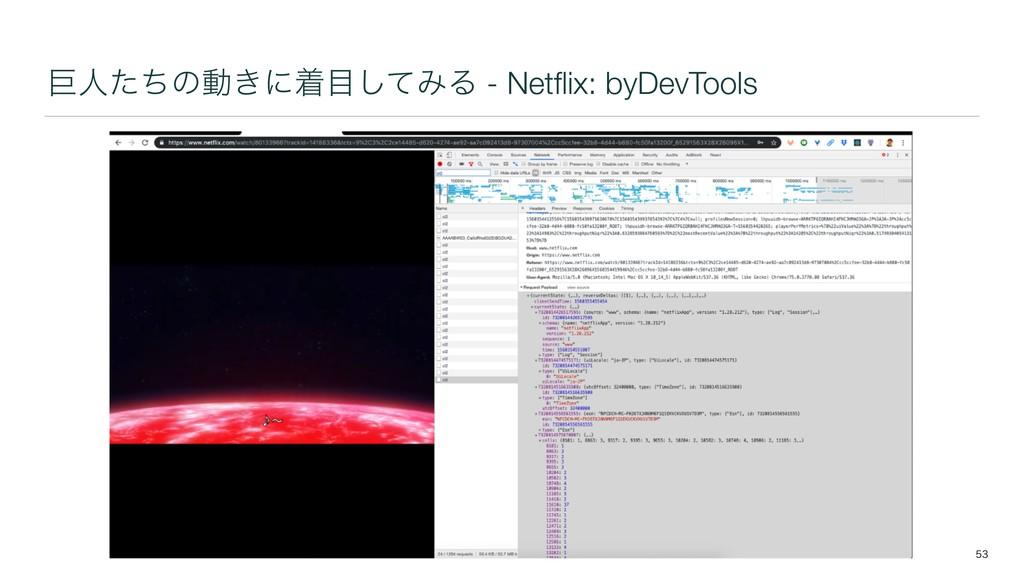 ڊਓͨͪͷಈ͖ʹணͯ͠ΈΔ - Netflix: byDevTools
